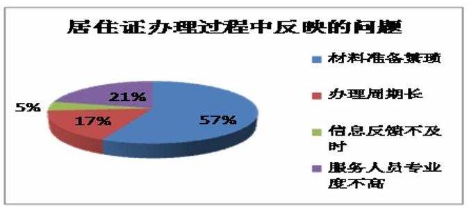 上海父母老人投靠子女落户政策