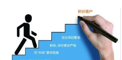 上海积分申请对社保个税的要求