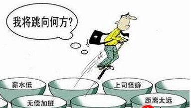 上海换工作居住证积分