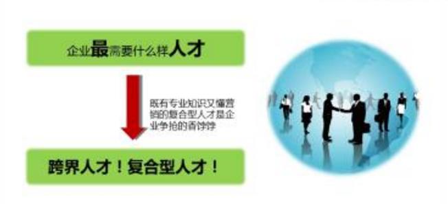 考上海中级经济师有用吗