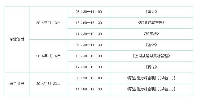 2017年上海会计从业资格证考试科目有哪些
