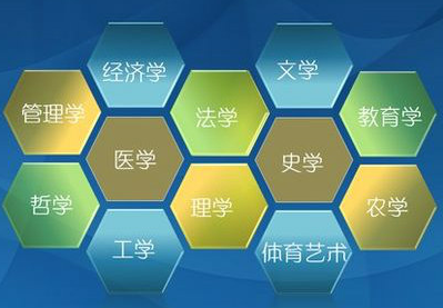 上海专升本学校可以读哪些专业